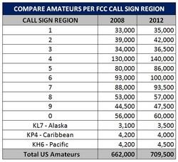 extra sign prefixes Amateur class call